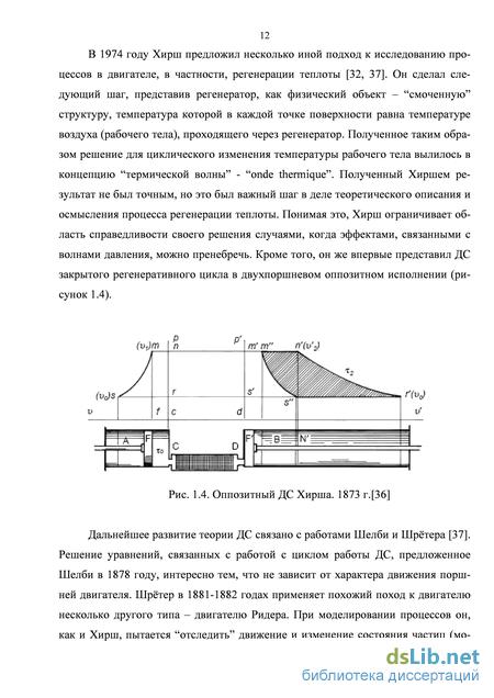 двигателя Стирлинга схемы. >