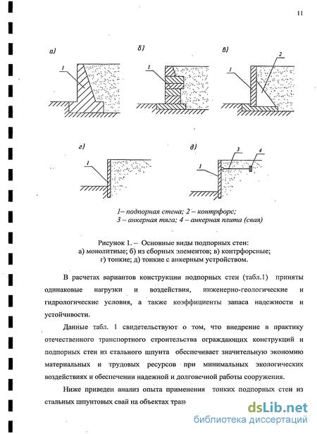 Конструкции подпорных стен из шпунта