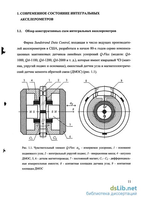 Интегральный акселерометр