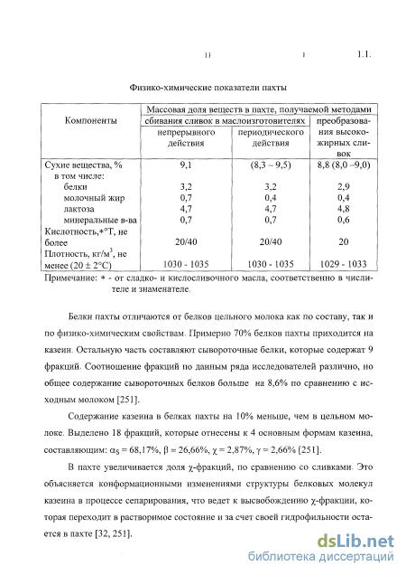 Производство компании ОлФоВотер