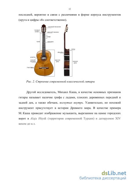 Секстаккорды для шестиструнной гитары